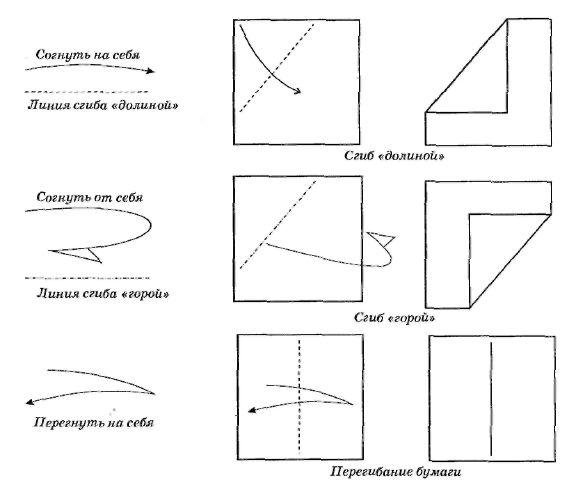 приемы складывания оригами