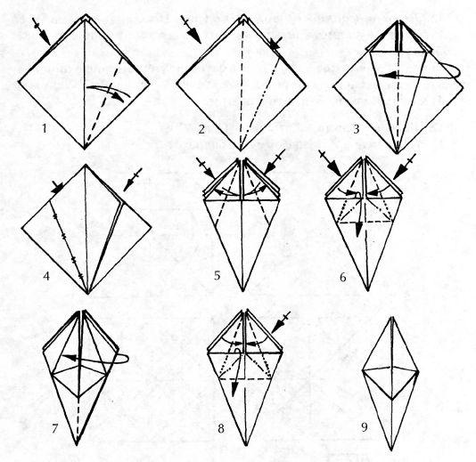 Базовая форма оригами