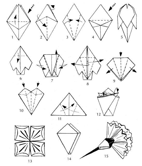 Хотите узнать как сложить гвоздику из бумаги.  Оригами схема гвоздики.  3 дн. назад Все, что можно сделать своими...