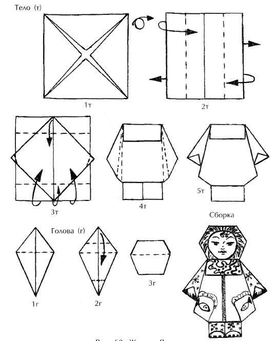 Схемы человечка оригами