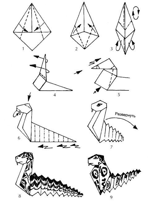 форму «Воздушный змей».