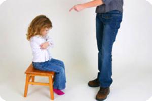 Стили воспитания и агрессия ребенка